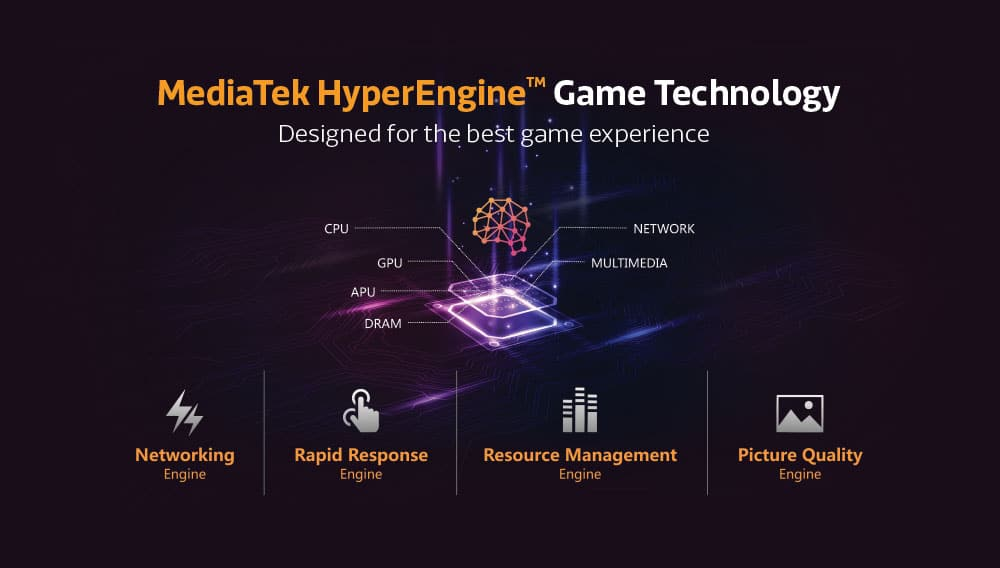 MediaTek HyperEngine gaming technology Hyper Engine gaming technology