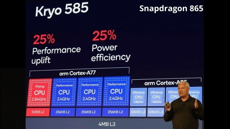 snapdragon 865 CPU
