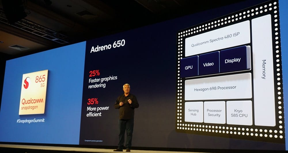 adreno 650 performance