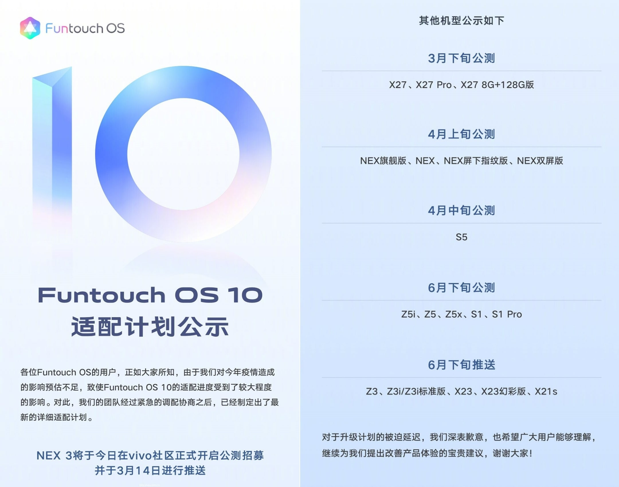 Vivo roadmap for android 10