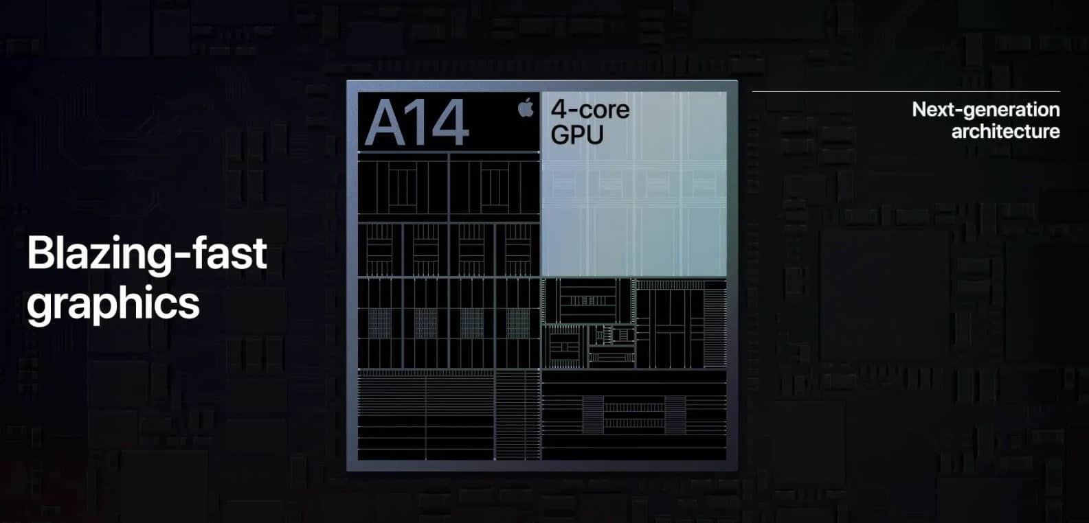 4 core gpu of a14 bionic