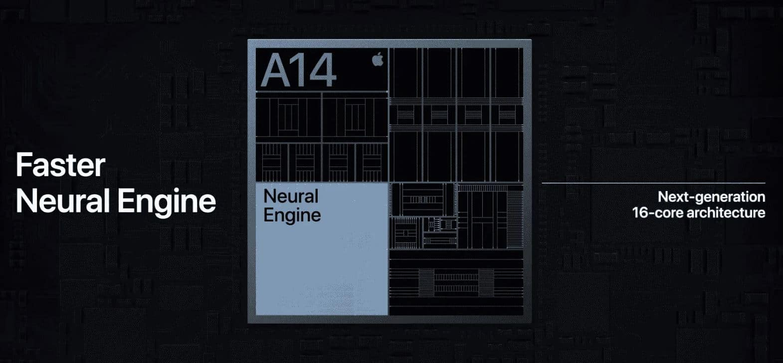 Neural Engine of a14