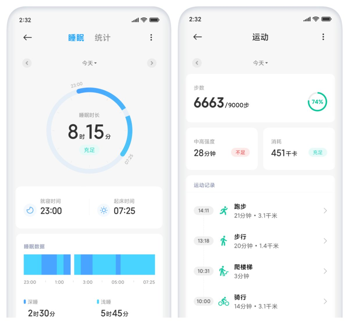 Health Tracker on MIUI 12