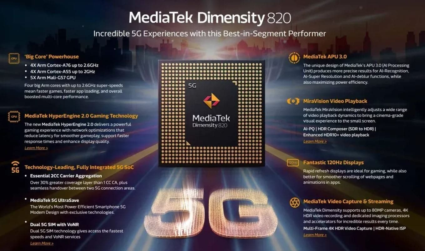 Dimensity 820 SoC Features