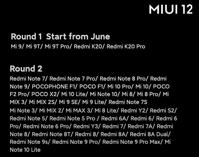 Roadmap peluncuran global miui 12