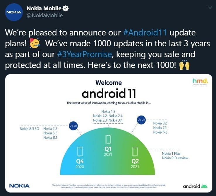 nokia android 11 timeline