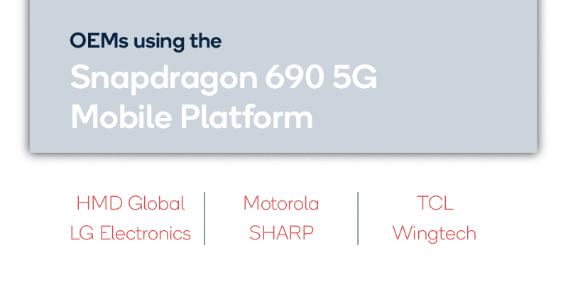 OEMs that will use 690 5G SoC